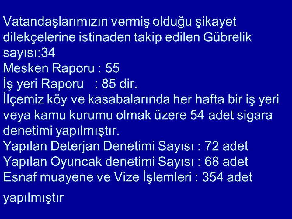 Vatandaşlarımızın vermiş olduğu şikayet dilekçelerine istinaden takip edilen Gübrelik sayısı:34 Mesken Raporu : 55 İş yeri Raporu : 85 dir.