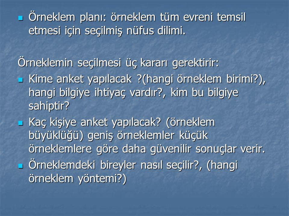 Örneklem planı: örneklem tüm evreni temsil etmesi için seçilmiş nüfus dilimi. Örneklem planı: örneklem tüm evreni temsil etmesi için seçilmiş nüfus di