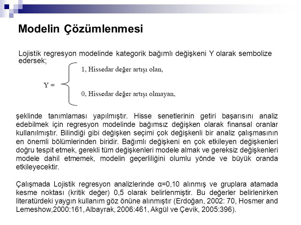 Modelin Çözümlenmesi şeklinde tanımlaması yapılmıştır.