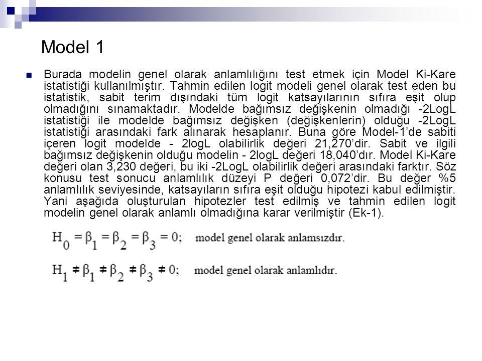 Burada modelin genel olarak anlamlılığını test etmek için Model Ki-Kare istatistiği kullanılmıştır. Tahmin edilen logit modeli genel olarak test eden