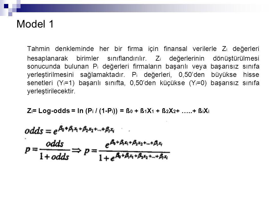Tahmin denkleminde her bir firma için finansal verilerle Z i değerleri hesaplanarak birimler sınıflandırılır.