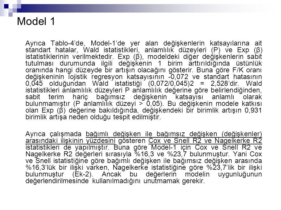 Model 1 Ayrıca Tablo-4'de, Model-1'de yer alan değişkenlerin katsayılarına ait standart hatalar, Wald istatistikleri, anlamlılık düzeyleri (P) ve Exp
