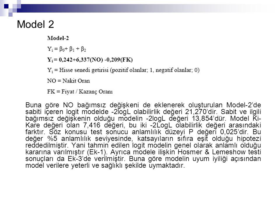 Model 2 Buna göre NO bağımsız değişkeni de eklenerek oluşturulan Model-2'de sabiti içeren logit modelde -2logL olabilirlik değeri 21,270'dir. Sabit ve