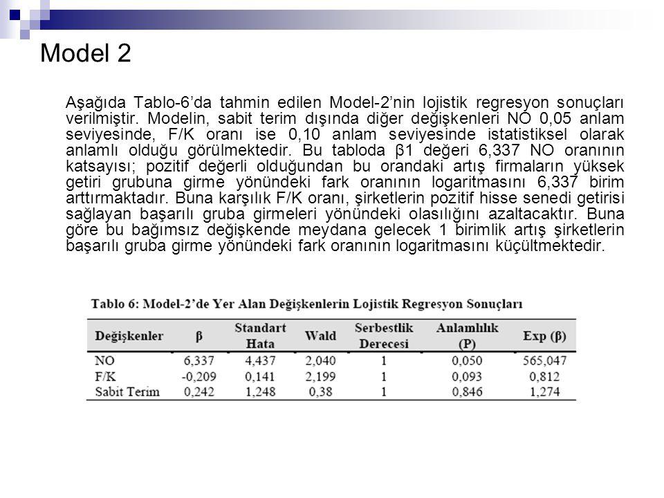 Model 2 Aşağıda Tablo-6'da tahmin edilen Model-2'nin lojistik regresyon sonuçları verilmiştir. Modelin, sabit terim dışında diğer değişkenleri NO 0,05