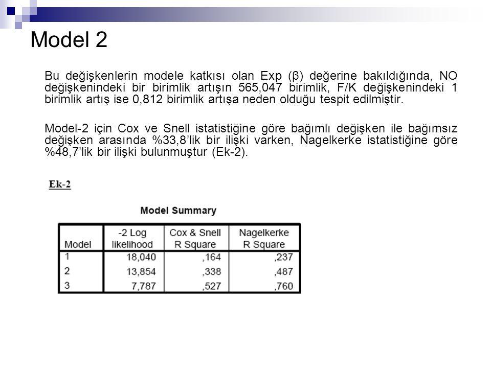 Model 2 Bu değişkenlerin modele katkısı olan Exp (β) değerine bakıldığında, NO değişkenindeki bir birimlik artışın 565,047 birimlik, F/K değişkenindeki 1 birimlik artış ise 0,812 birimlik artışa neden olduğu tespit edilmiştir.