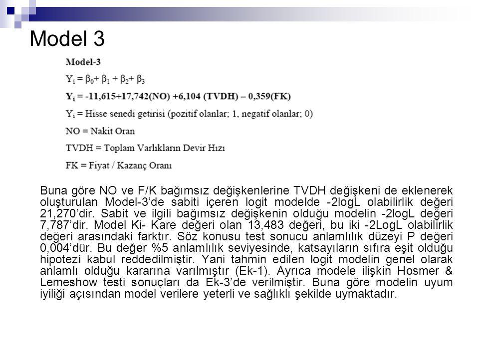 Model 3 Buna göre NO ve F/K bağımsız değişkenlerine TVDH değişkeni de eklenerek oluşturulan Model-3'de sabiti içeren logit modelde -2logL olabilirlik değeri 21,270'dir.
