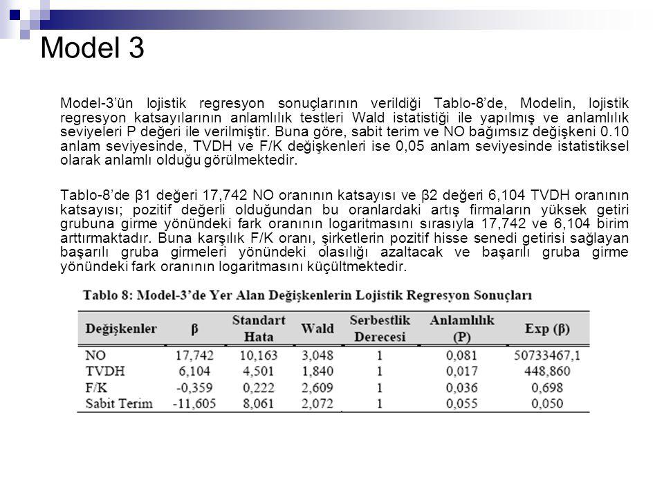Model 3 Model-3'ün lojistik regresyon sonuçlarının verildiği Tablo-8'de, Modelin, lojistik regresyon katsayılarının anlamlılık testleri Wald istatistiği ile yapılmış ve anlamlılık seviyeleri P değeri ile verilmiştir.