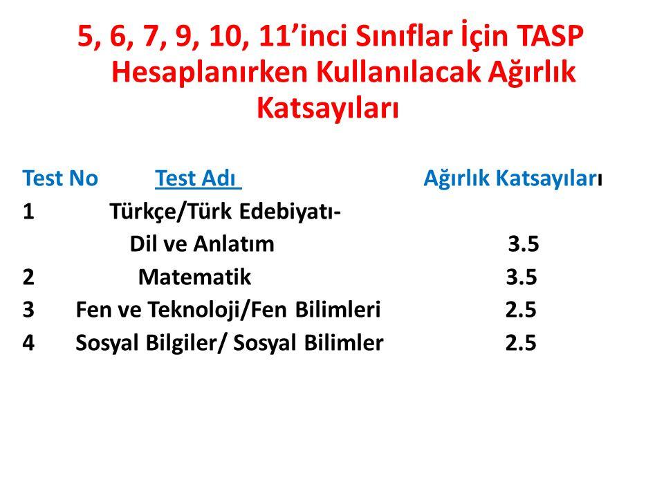 5, 6, 7, 9, 10, 11'inci Sınıflar İçin TASP Hesaplanırken Kullanılacak Ağırlık Katsayıları Test NoTest Adı Ağırlık Katsayıları 1 Türkçe/Türk Edebiyatı-