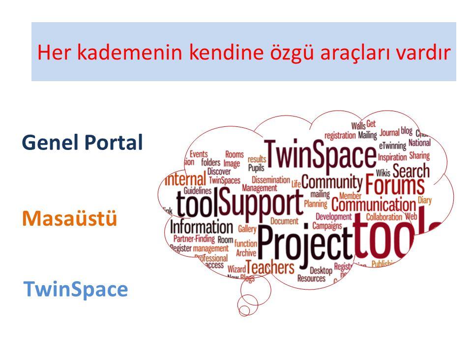TwinSpace – İletişim kurmaya yönelik Araçlar TwinSpace'de, öğrencilerin birbirleriyle iletişim kurabildiği özel bir alan da bulunmaktadır.