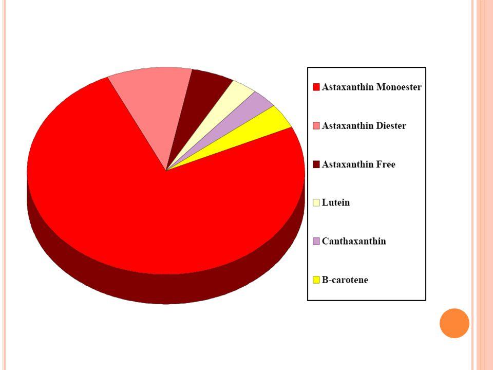 Haematococcus pluvialis ekonomik değere sahip mikroalglerden biridir.
