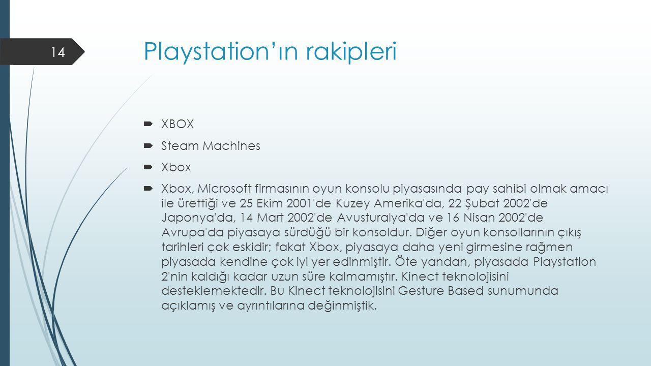 Playstation'ın rakipleri  XBOX  Steam Machines  Xbox  Xbox, Microsoft firmasının oyun konsolu piyasasında pay sahibi olmak amacı ile ürettiği ve 25 Ekim 2001 de Kuzey Amerika da, 22 Şubat 2002 de Japonya da, 14 Mart 2002 de Avusturalya da ve 16 Nisan 2002 de Avrupa da piyasaya sürdüğü bir konsoldur.