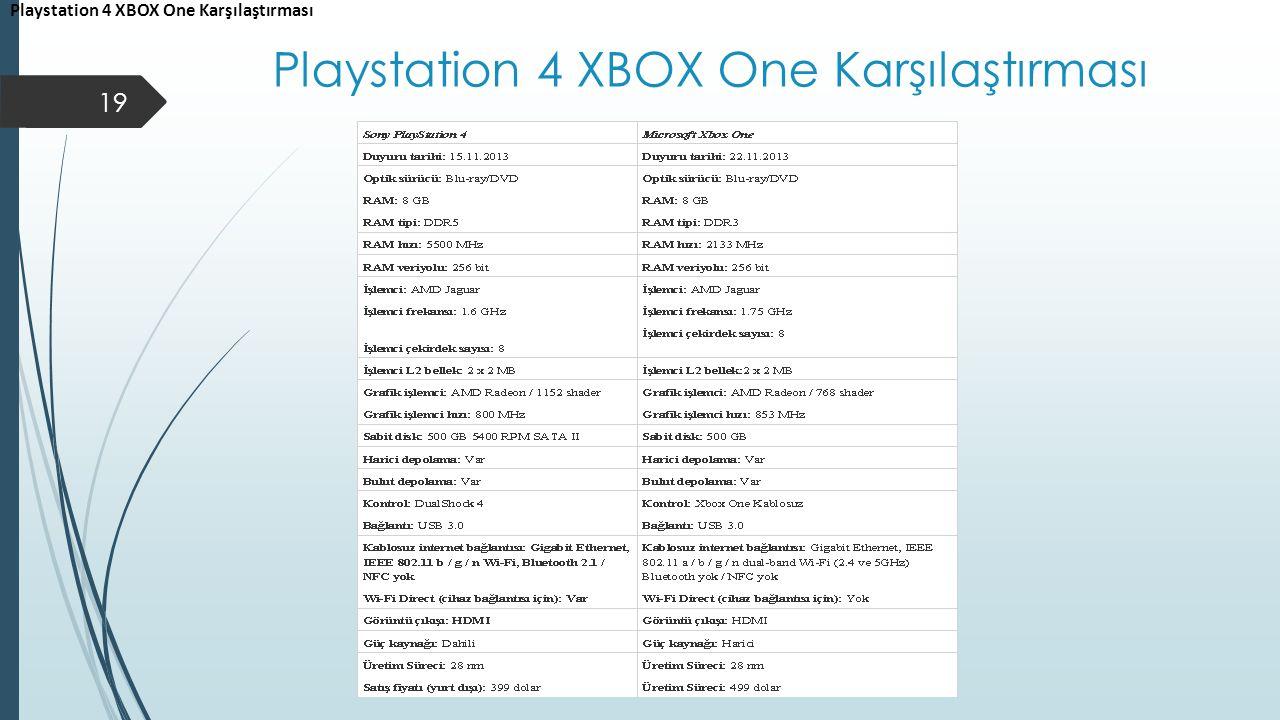 Playstation 4 XBOX One Karşılaştırması 19 Playstation 4 XBOX One Karşılaştırması