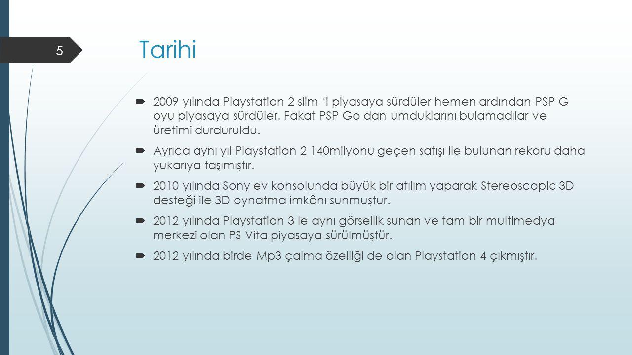 Tarihi  2009 yılında Playstation 2 slim 'i piyasaya sürdüler hemen ardından PSP G oyu piyasaya sürdüler.