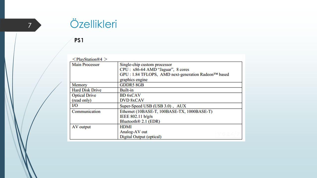 Özellikleri 7 PS1