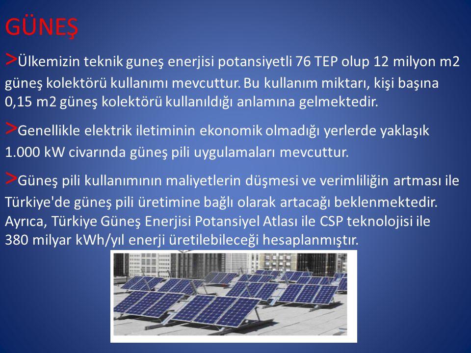 GÜNEŞ > Ülkemizin teknik guneş enerjisi potansiyetli 76 TEP olup 12 milyon m2 güneş kolektörü kullanımı mevcuttur.