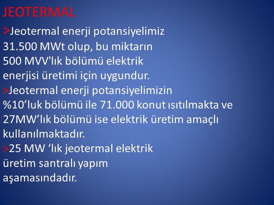 JEOTERMAL > Jeotermal enerji potansiyelimiz 31.500 MWt olup, bu miktarın 500 MVV lık bölümü elektrik enerjisi üretimi için uygundur.