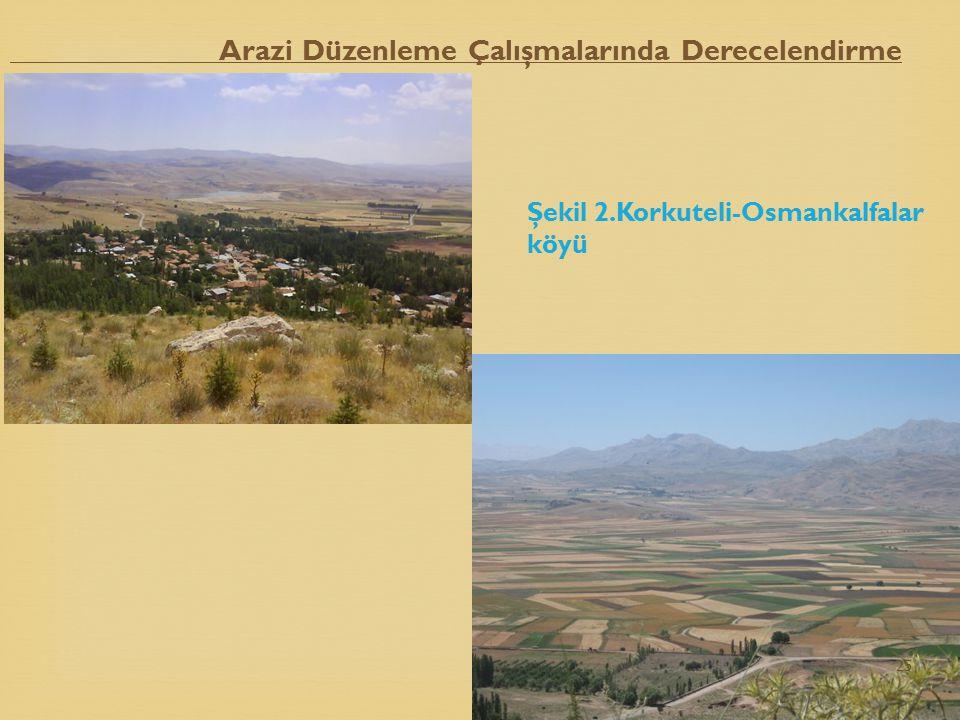 Şekil 2.Korkuteli-Osmankalfalar köyü Arazi Düzenleme Çalışmalarında Derecelendirme 25
