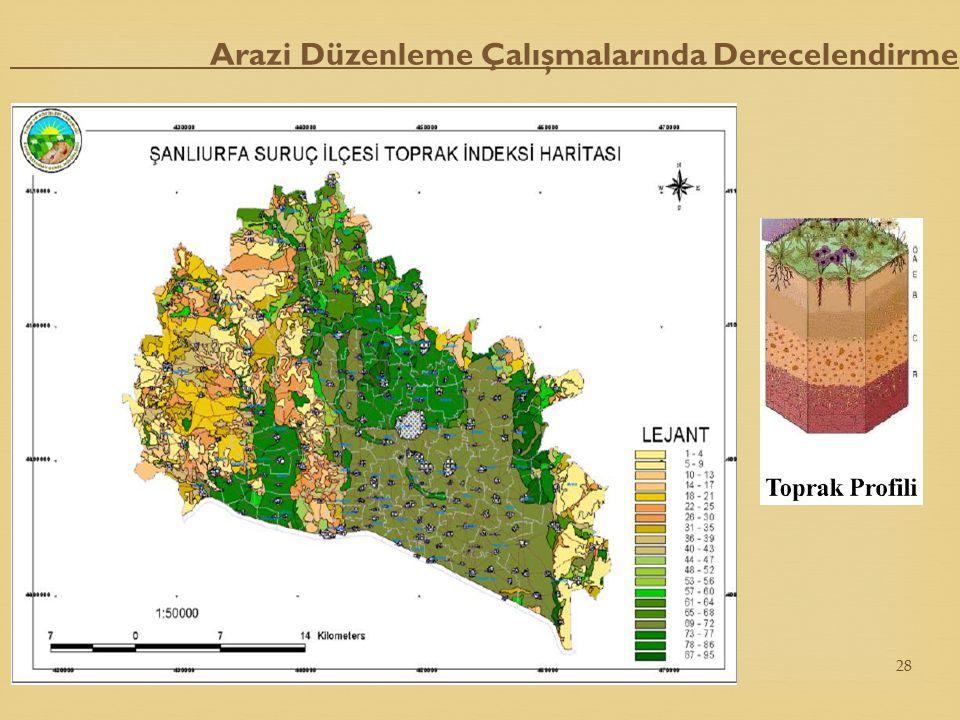 Arazi Düzenleme Çalışmalarında Derecelendirme 28