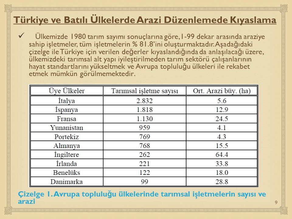  Türkiye ve Batılı Ülkelerde Arazi Düzenlemede Kıyaslama Ülkemizde 1980 tarım sayımı sonuçlarına göre,1-99 dekar arasında araziye sahip işletmeler, t