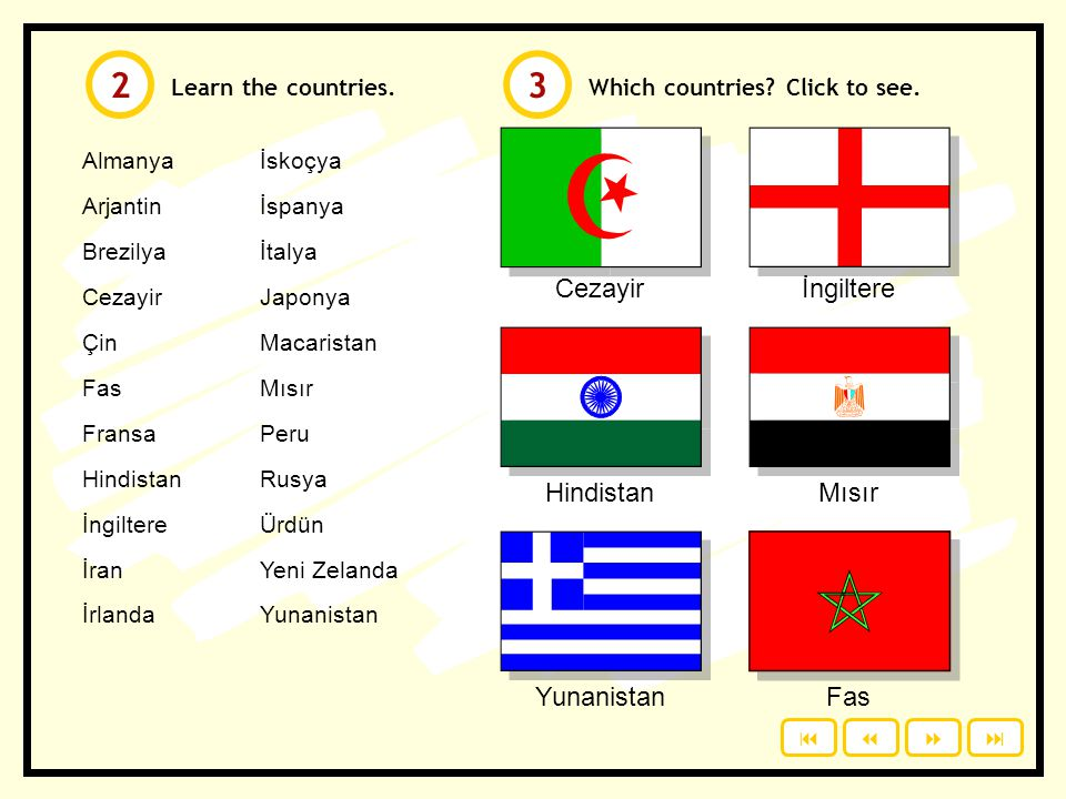 Learn the countries.