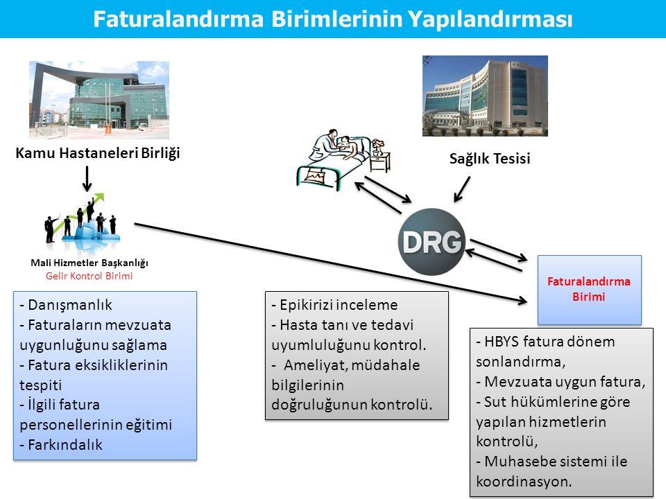 Faturalandırma Birimlerinin Yapılandırması Kamu Hastaneleri Birliği Mali Hizmetler Başkanlığı Gelir Kontrol Birimi Faturalandırma Birimi - Danışmanlık