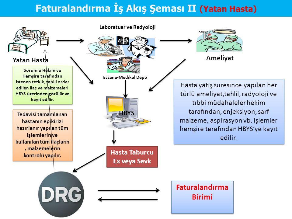 Balıkesir Kamu Hastaneleri Birliği Gelir Kontrol Birimi Murat UYSAL Selma ÖZEN TELEFON: 245 9595-2062 Mail: khbfatura@gmail.com