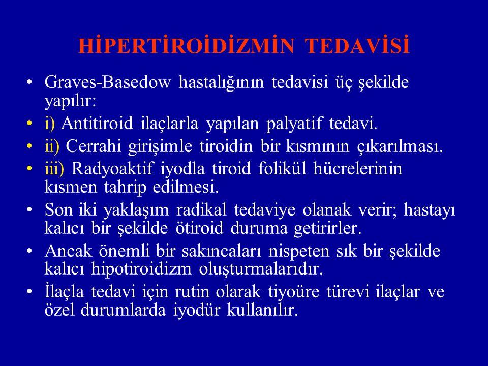 HİPERTİROİDİZMİN TEDAVİSİ Graves-Basedow hastalığının tedavisi üç şekilde yapılır: i) Antitiroid ilaçlarla yapılan palyatif tedavi. ii) Cerrahi girişi