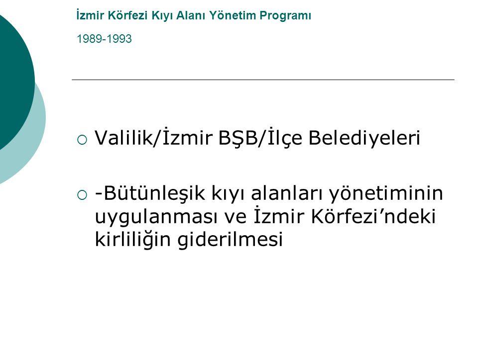 İzmir Körfezi Kıyı Alanı Yönetim Programı 1989-1993  Valilik/İzmir BŞB/İlçe Belediyeleri  -Bütünleşik kıyı alanları yönetiminin uygulanması ve İzmir