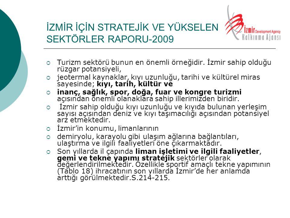İZMİR İÇİN STRATEJİK VE YÜKSELEN SEKTÖRLER RAPORU-2009  Turizm sektörü bunun en önemli örneğidir. İzmir sahip olduğu rüzgar potansiyeli,  jeotermal