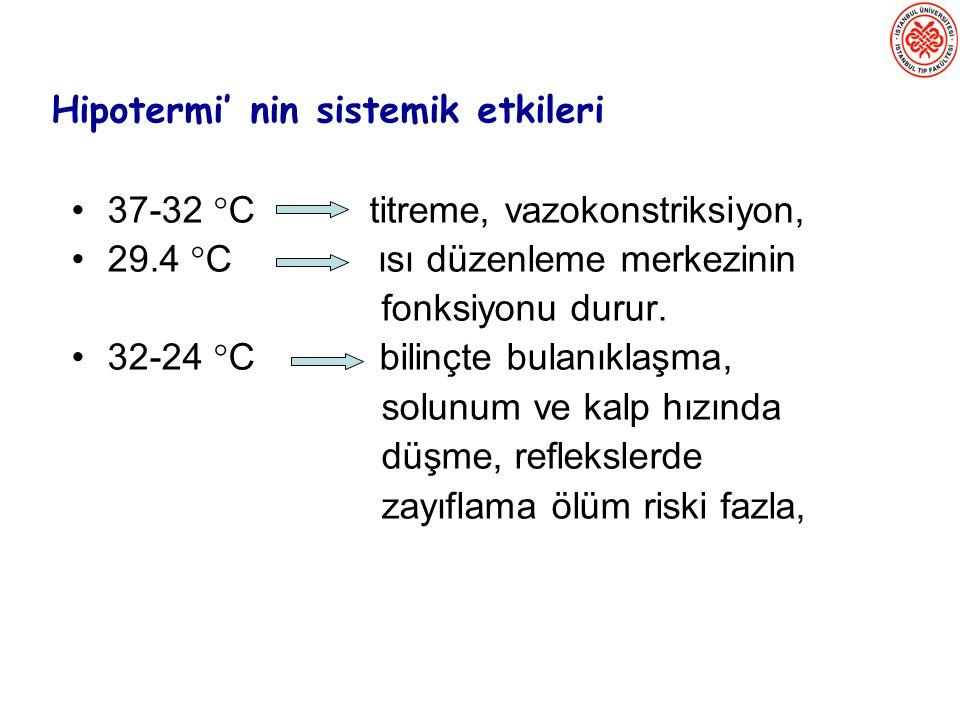 Hipotermi' nin sistemik etkileri 37-32 °C titreme, vazokonstriksiyon, 29.4 °C ısı düzenleme merkezinin fonksiyonu durur. 32-24 °C bilinçte bulanıklaşm