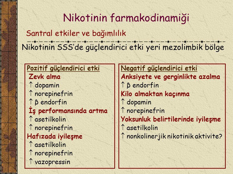 Nikotinin farmakodinamiği Pozitif güçlendirici etki Zevk alma  dopamin  norepinefrin  β endorfin İş performansında artma  asetilkolin  norepinefr