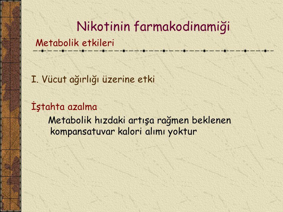 Nikotinin farmakodinamiği I. Vücut ağırlığı üzerine etki İştahta azalma Metabolik hızdaki artışa rağmen beklenen kompansatuvar kalori alımı yoktur Met
