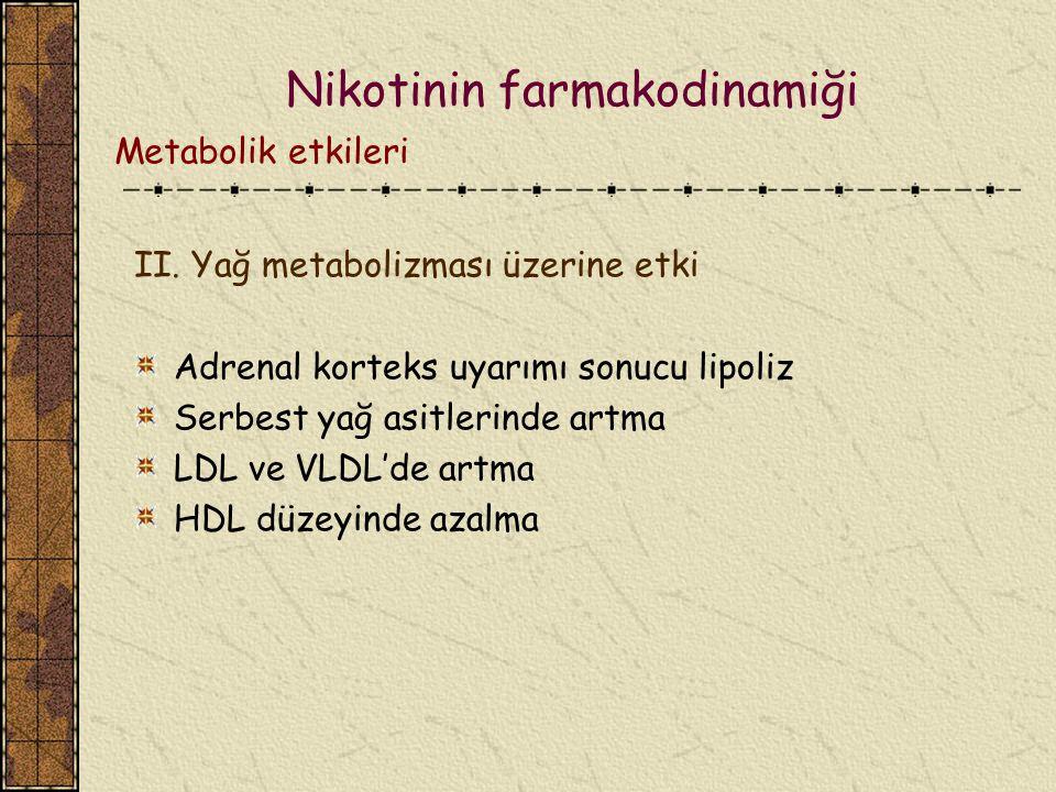 Nikotinin farmakodinamiği II. Yağ metabolizması üzerine etki Adrenal korteks uyarımı sonucu lipoliz Serbest yağ asitlerinde artma LDL ve VLDL'de artma