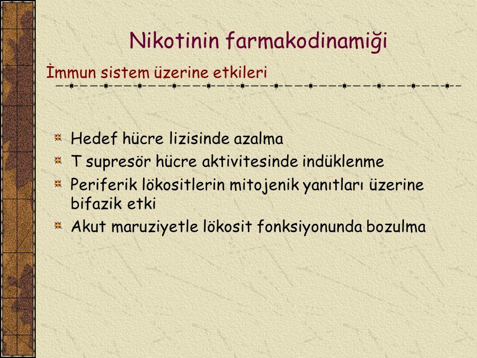 Nikotinin farmakodinamiği Hedef hücre lizisinde azalma T supresör hücre aktivitesinde indüklenme Periferik lökositlerin mitojenik yanıtları üzerine bi