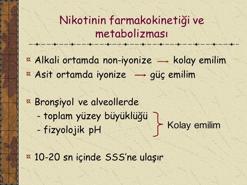 Nikotinin farmakodinamiği I.
