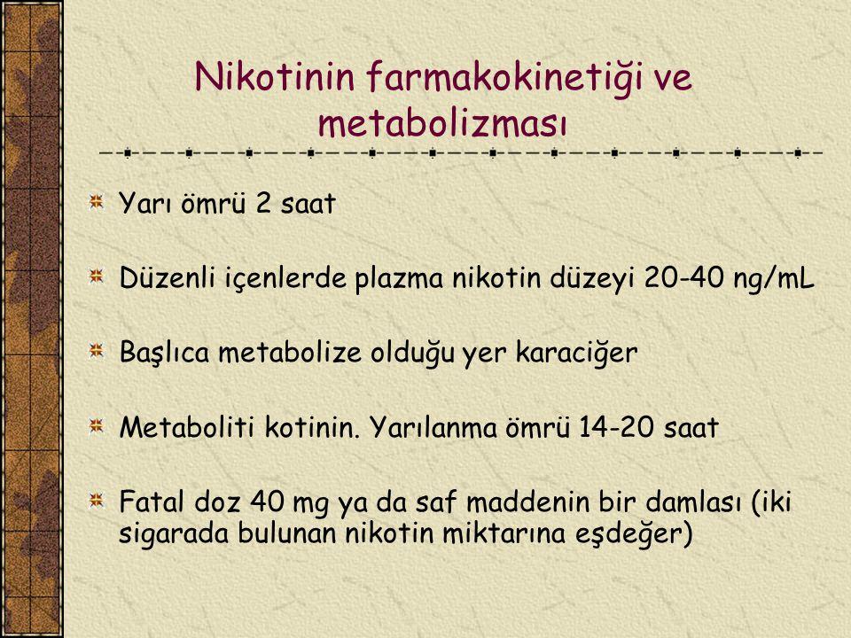 Nikotinin farmakokinetiği ve metabolizması Yarı ömrü 2 saat Düzenli içenlerde plazma nikotin düzeyi 20-40 ng/mL Başlıca metabolize olduğu yer karaciğe