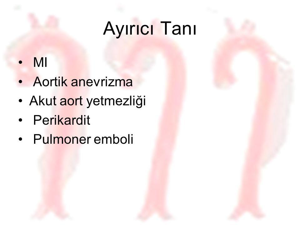 Ayırıcı Tanı MI Aortik anevrizma Akut aort yetmezliği Perikardit Pulmoner emboli