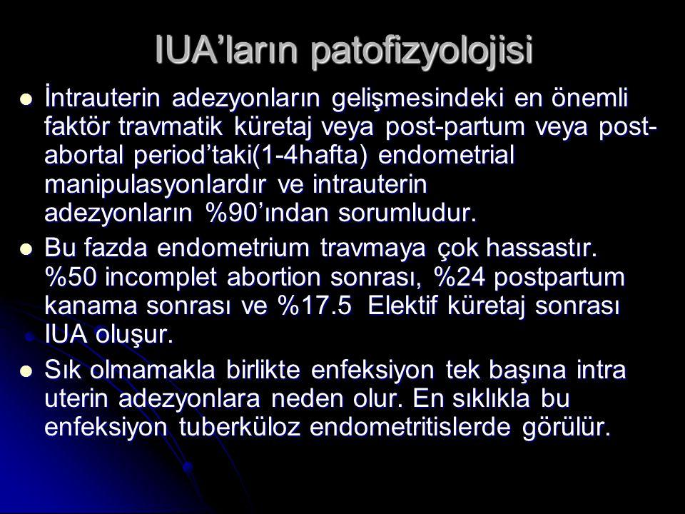 IUA'ların patofizyolojisi İntrauterin adezyonların gelişmesindeki en önemli faktör travmatik küretaj veya post-partum veya post- abortal period'taki(1-4hafta) endometrial manipulasyonlardır ve intrauterin adezyonların %90'ından sorumludur.