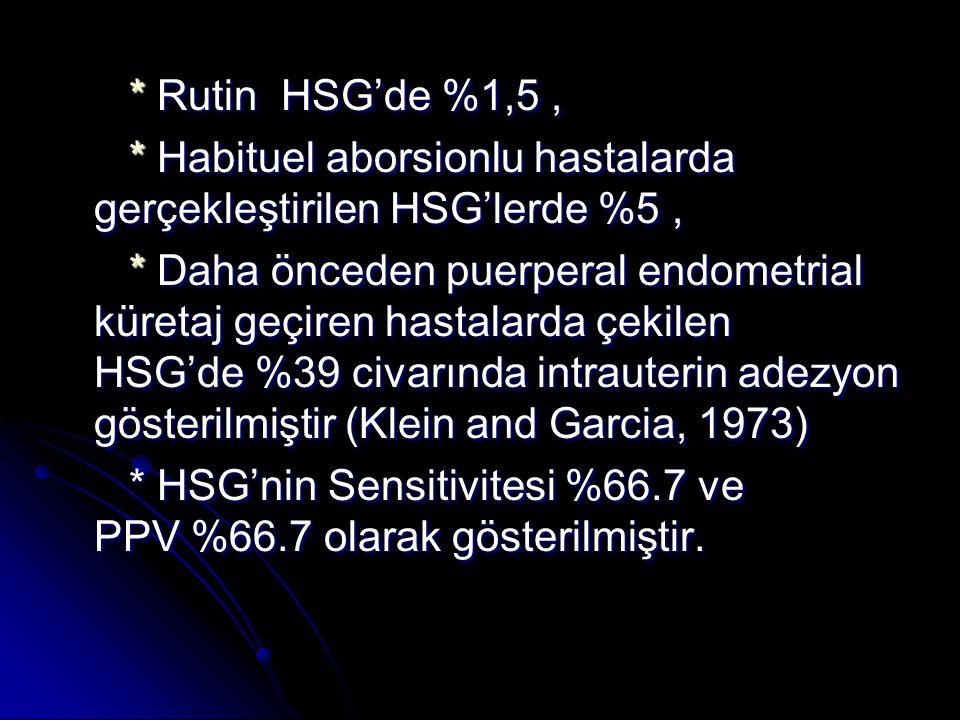 * Rutin HSG'de %1,5, * Rutin HSG'de %1,5, * Habituel aborsionlu hastalarda gerçekleştirilen HSG'lerde %5, * Habituel aborsionlu hastalarda gerçekleştirilen HSG'lerde %5, * Daha önceden puerperal endometrial küretaj geçiren hastalarda çekilen HSG'de %39 civarında intrauterin adezyon gösterilmiştir (Klein and Garcia, 1973) * Daha önceden puerperal endometrial küretaj geçiren hastalarda çekilen HSG'de %39 civarında intrauterin adezyon gösterilmiştir (Klein and Garcia, 1973) * HSG'nin Sensitivitesi %66.7 ve PPV %66.7 olarak gösterilmiştir.