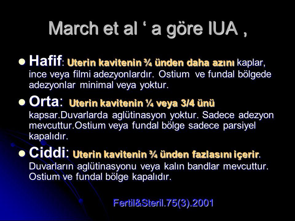 March et al ' a göre IUA, Hafif : Uterin kavitenin ¾ ünden daha azını kaplar, ince veya filmi adezyonlardır.