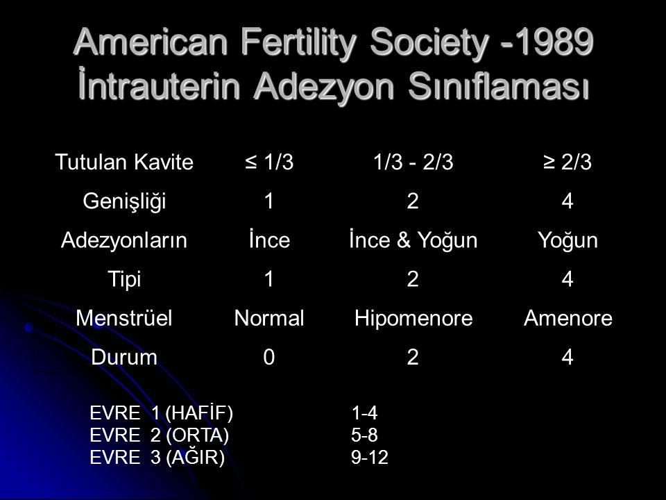 American Fertility Society -1989 İntrauterin Adezyon Sınıflaması Tutulan Kavite≤ 1/31/3 - 2/3≥ 2/3 Genişliği124 Adezyonlarınİnceİnce & YoğunYoğun Tipi124 MenstrüelNormalHipomenoreAmenore Durum024 EVRE 1 (HAFİF)1-4 EVRE 2 (ORTA)5-8 EVRE 3 (AĞIR)9-12
