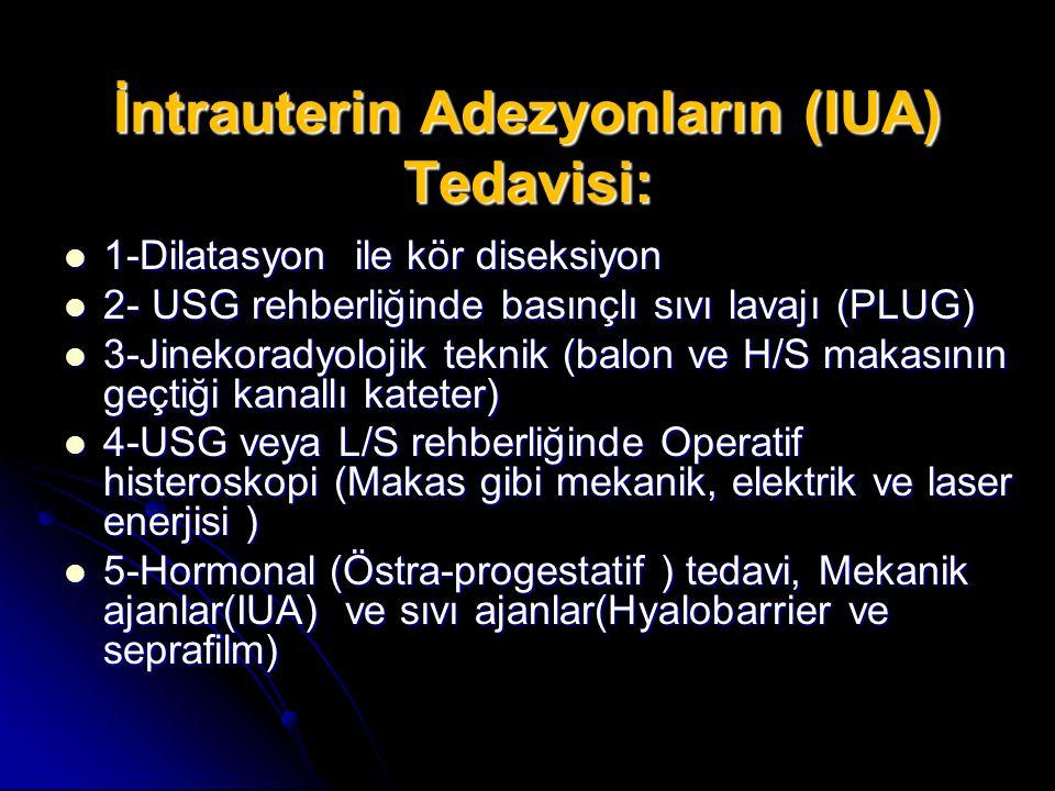 İntrauterin Adezyonların (IUA) Tedavisi: 1-Dilatasyon ile kör diseksiyon 1-Dilatasyon ile kör diseksiyon 2- USG rehberliğinde basınçlı sıvı lavajı (PLUG) 2- USG rehberliğinde basınçlı sıvı lavajı (PLUG) 3-Jinekoradyolojik teknik (balon ve H/S makasının geçtiği kanallı kateter) 3-Jinekoradyolojik teknik (balon ve H/S makasının geçtiği kanallı kateter) 4-USG veya L/S rehberliğinde Operatif histeroskopi (Makas gibi mekanik, elektrik ve laser enerjisi ) 4-USG veya L/S rehberliğinde Operatif histeroskopi (Makas gibi mekanik, elektrik ve laser enerjisi ) 5-Hormonal (Östra-progestatif ) tedavi, Mekanik ajanlar(IUA) ve sıvı ajanlar(Hyalobarrier ve seprafilm) 5-Hormonal (Östra-progestatif ) tedavi, Mekanik ajanlar(IUA) ve sıvı ajanlar(Hyalobarrier ve seprafilm)