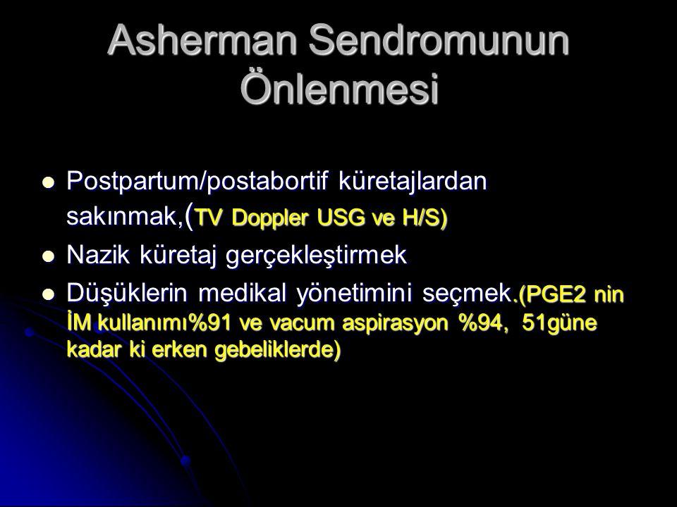 Asherman Sendromunun Önlenmesi Postpartum/postabortif küretajlardan sakınmak, ( TV Doppler USG ve H/S) Postpartum/postabortif küretajlardan sakınmak, ( TV Doppler USG ve H/S) Nazik küretaj gerçekleştirmek Nazik küretaj gerçekleştirmek Düşüklerin medikal yönetimini seçmek.(PGE2 nin İM kullanımı%91 ve vacum aspirasyon %94, 51güne kadar ki erken gebeliklerde) Düşüklerin medikal yönetimini seçmek.(PGE2 nin İM kullanımı%91 ve vacum aspirasyon %94, 51güne kadar ki erken gebeliklerde)
