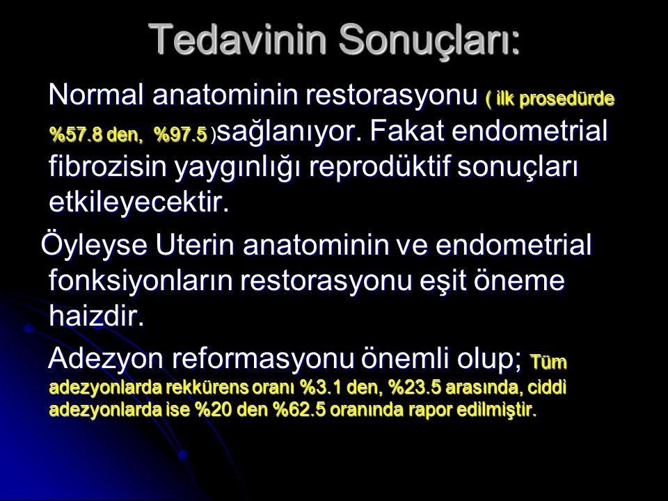 Tedavinin Sonuçları: Normal anatominin restorasyonu ( ilk prosedürde %57.8 den, %97.5 ) sağlanıyor.