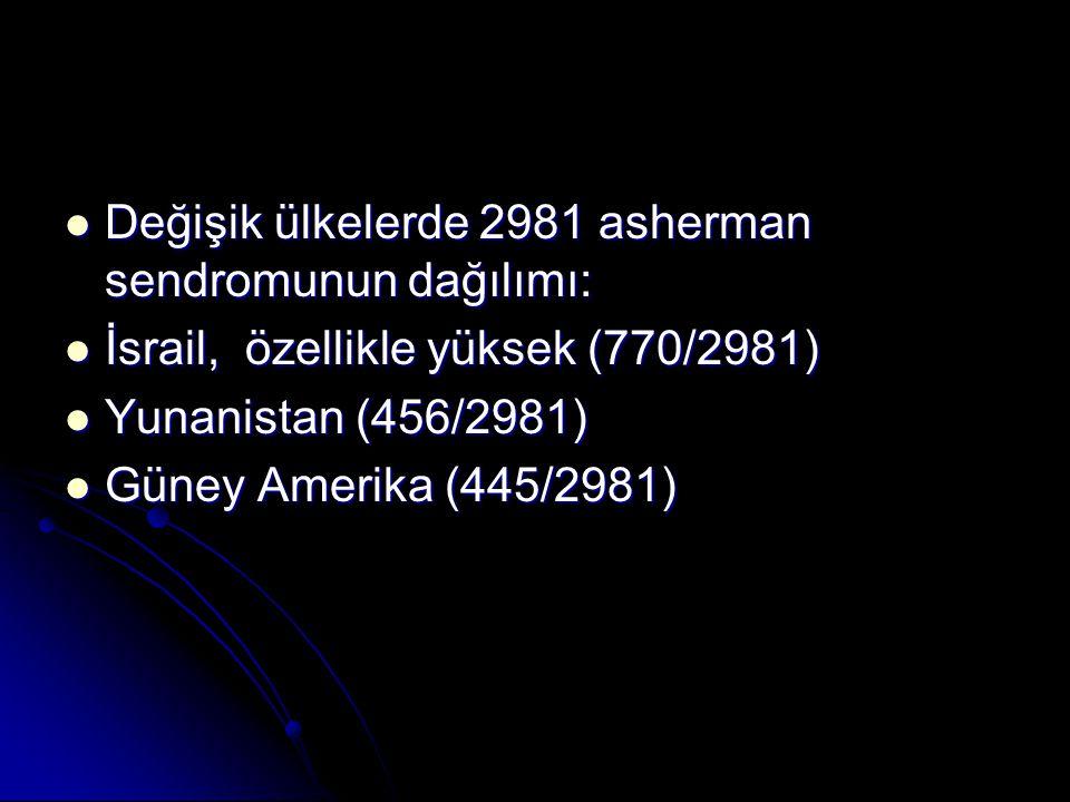 Değişik ülkelerde 2981 asherman sendromunun dağılımı: Değişik ülkelerde 2981 asherman sendromunun dağılımı: İsrail, özellikle yüksek (770/2981) İsrail, özellikle yüksek (770/2981) Yunanistan (456/2981) Yunanistan (456/2981) Güney Amerika (445/2981) Güney Amerika (445/2981)