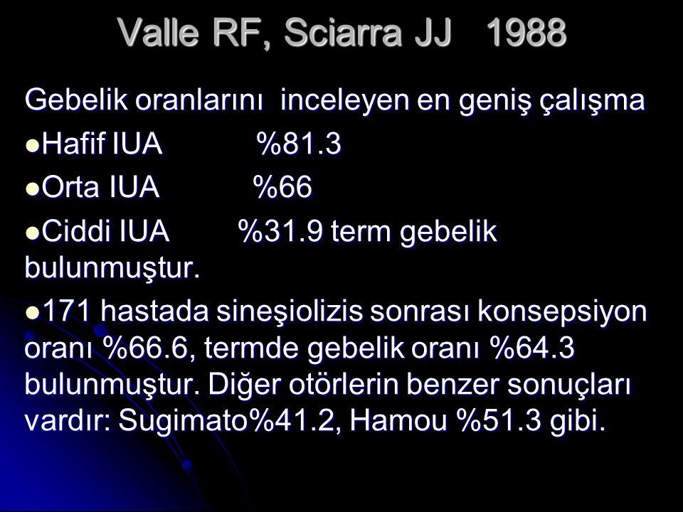 Valle RF, Sciarra JJ 1988 Gebelik oranlarını inceleyen en geniş çalışma Hafif IUA %81.3 Hafif IUA %81.3 Orta IUA %66 Orta IUA %66 Ciddi IUA %31.9 term gebelik bulunmuştur.