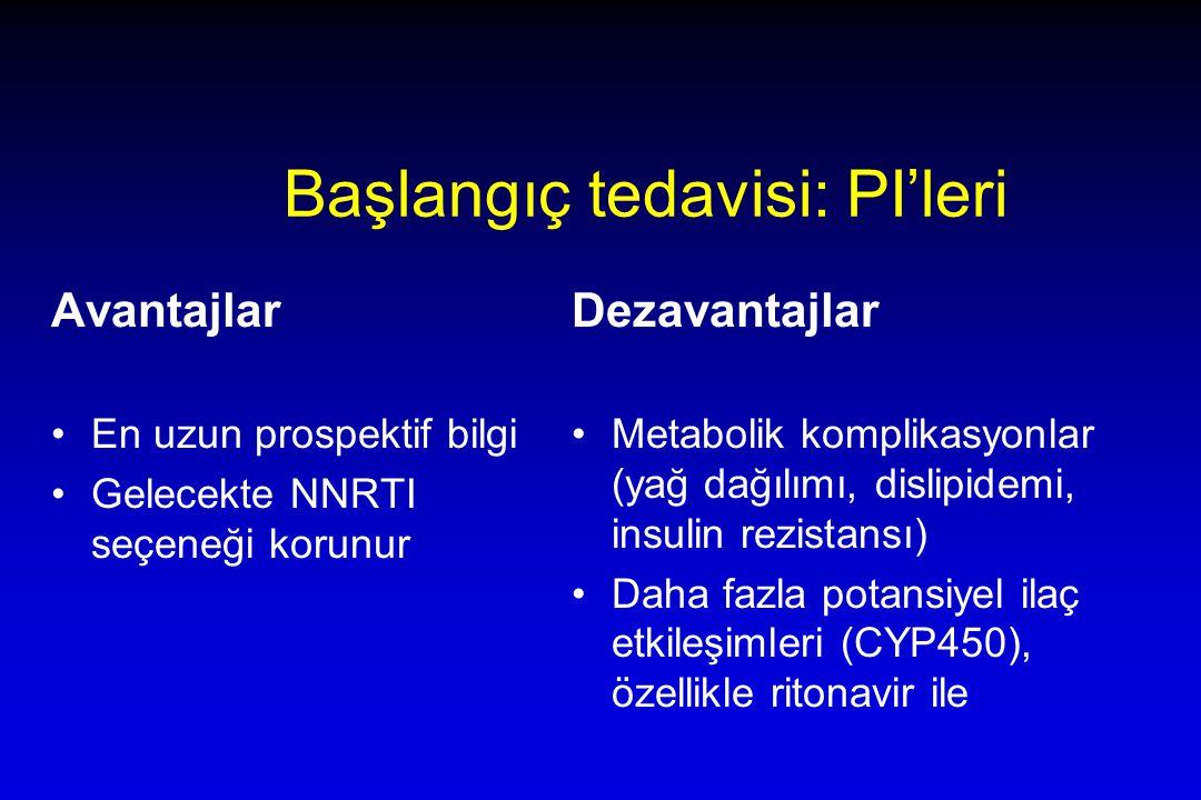 Başlangıç tedavisi: PI'leri Avantajlar En uzun prospektif bilgi Gelecekte NNRTI seçeneği korunur Dezavantajlar Metabolik komplikasyonlar (yağ dağılımı, dislipidemi, insulin rezistansı) Daha fazla potansiyel ilaç etkileşimleri (CYP450), özellikle ritonavir ile