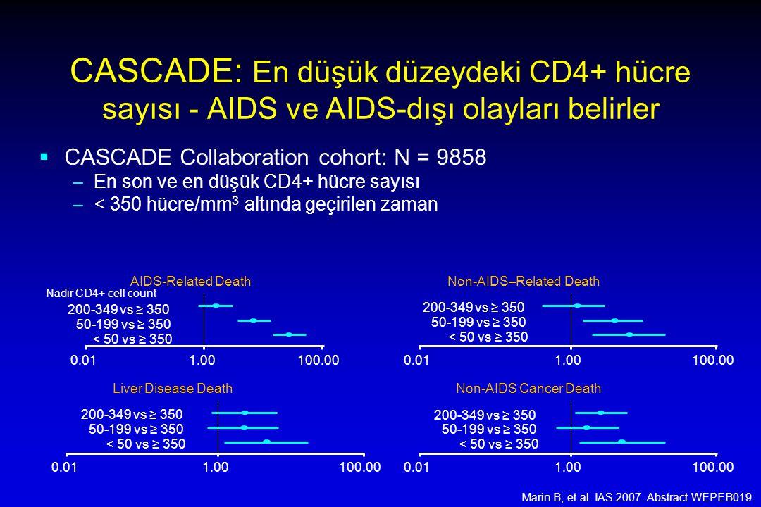 CASCADE: En düşük düzeydeki CD4+ hücre sayısı - AIDS ve AIDS-dışı olayları belirler Marin B, et al.
