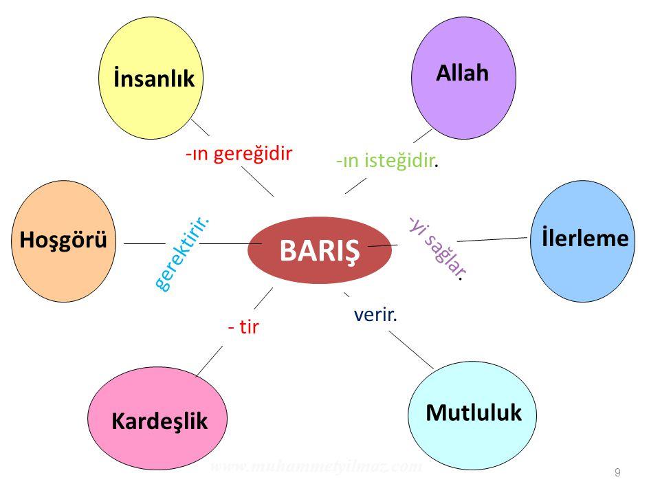 9 BARIŞ Allah Mutluluk Kardeşlik Hoşgörü İnsanlık -ın gereğidir verir.