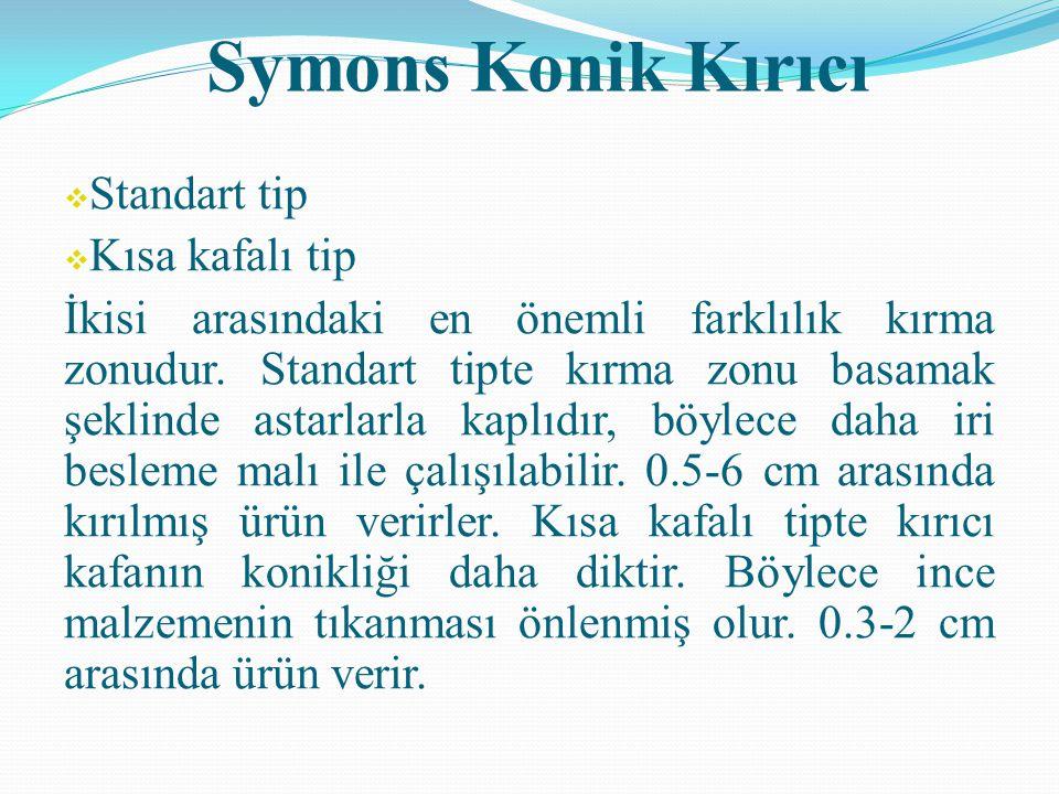 Symons Konik Kırıcı  Standart tip  Kısa kafalı tip İkisi arasındaki en önemli farklılık kırma zonudur. Standart tipte kırma zonu basamak şeklinde as